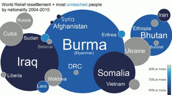 World Relief showing unreached immigrants